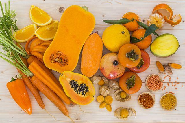 Продукты содержащие витамин А