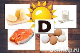 Витамин д3 холекальциферол  состав роль и баланс в организме